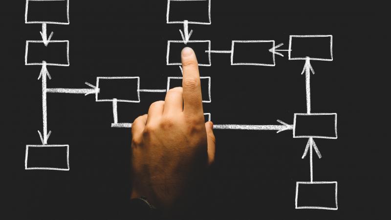 Какую программу 1С выбрать для производства: варианты и особенности