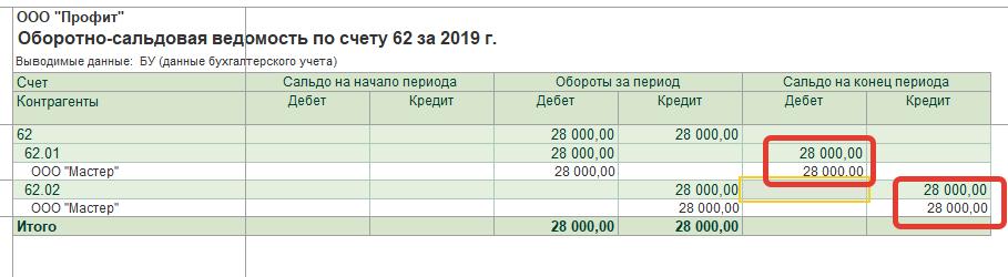 Оао сбербанк россии адрес г череповец б.доменщиков 29