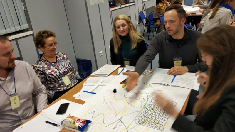 Тренинг «Ваша личная эффективность» в Учебном центре «Что делать Квалификация»